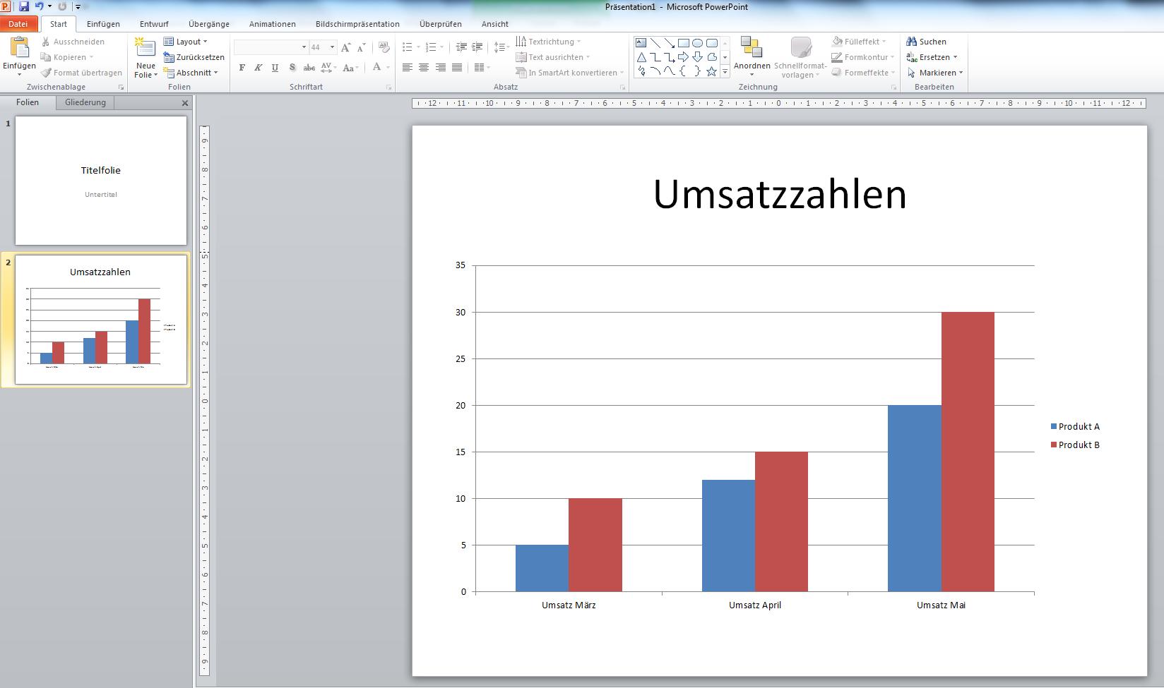 Verknüpfung von Excel 2010-Diagrammen mit PowerPoint 2010 | IT ...