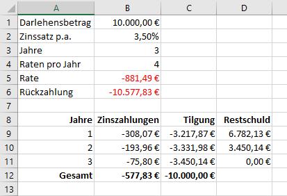 Zins- und Tilgungsraten in Excel