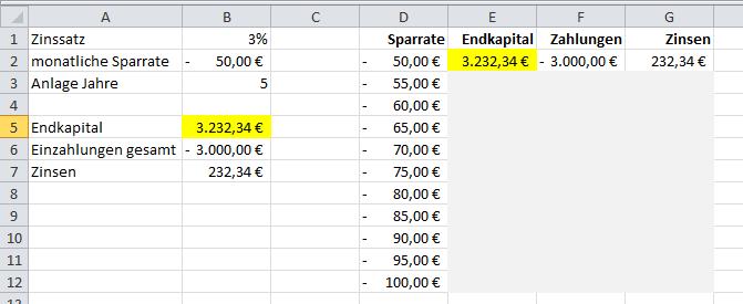 Excel Datentabelle