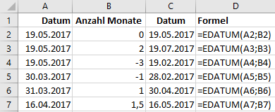 Funktion EDATUM in Excel