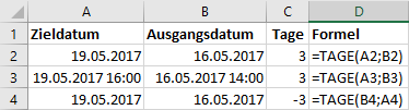 Funktion TAGE in Excel
