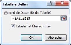 Dynamische Diagramme in Excel   IT-Service Ruhr