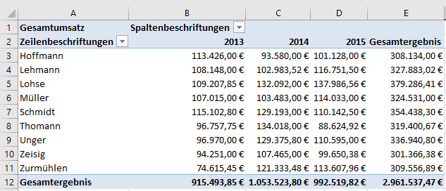PowerPivot-Daten in Excel mit Cube-Funktionen flexibel abfragen | IT ...