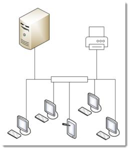 Windows-Netzwerke