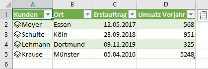 Excel-Tabelle mit mehreren Spalten eines Datentyps