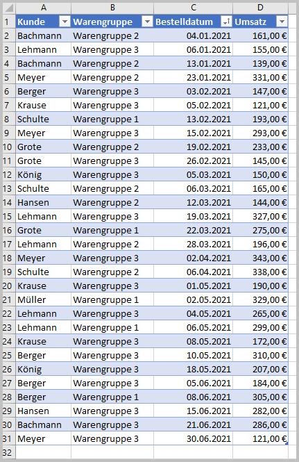 Excel-Tabelle mit Bestellungen